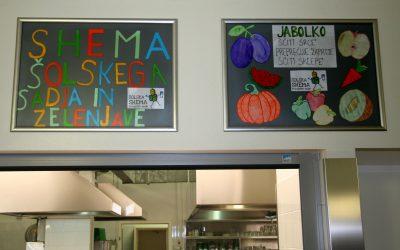 Shema šolskega sadja in zelenjave